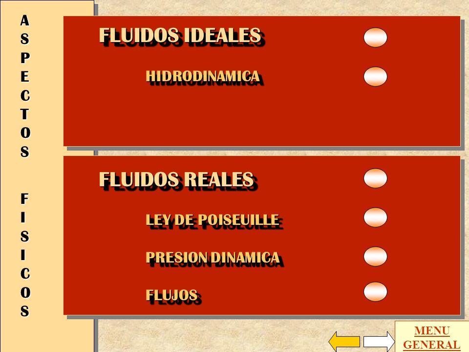 FLUIDOS IDEALES FLUIDOS REALES ASPECTOS HIDRODINAMICA FISICOS