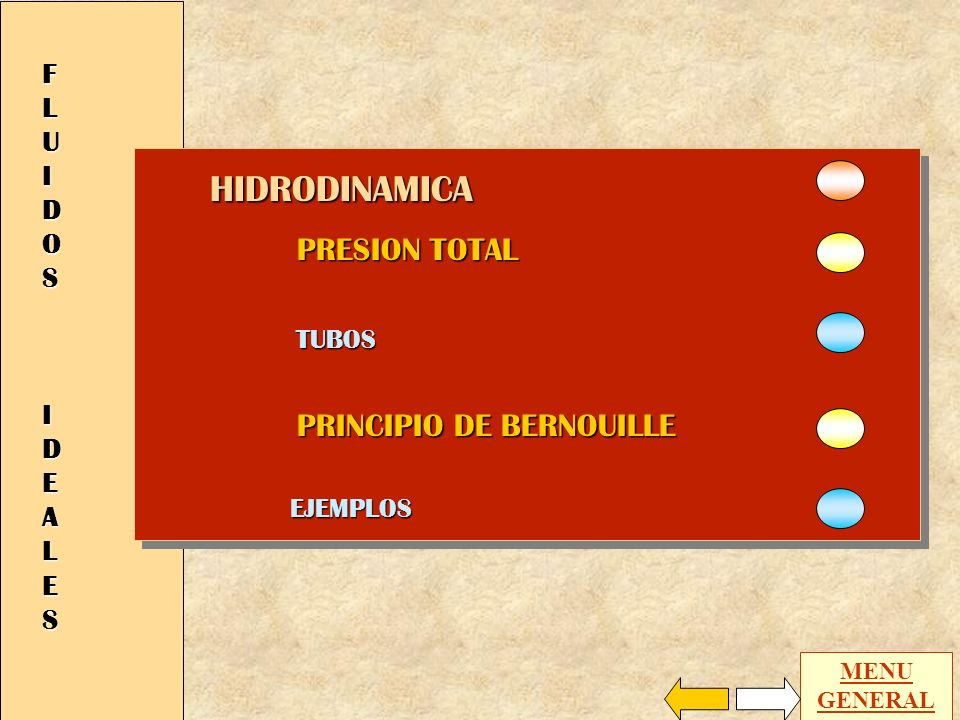 FLUIDOS IDEALES HIDRODINAMICA PRESION TOTAL PRINCIPIO DE BERNOUILLE