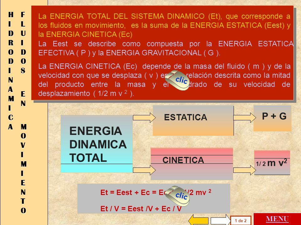 HIDRODINAMICA FLUIDOS EN MOVIMIENTO ENERGIA DINAMICA TOTAL P + G