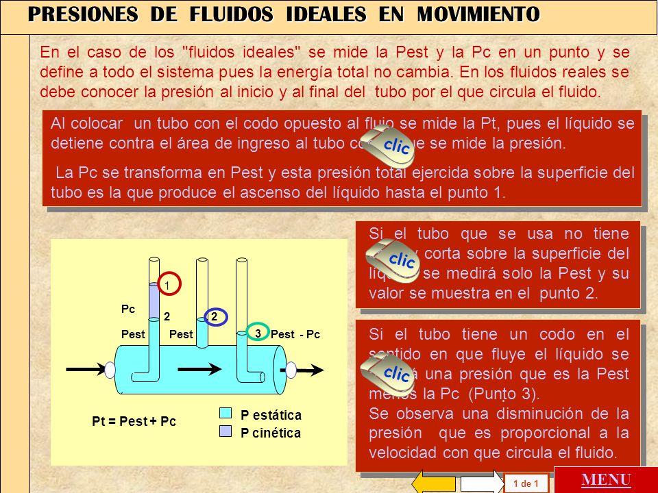PRESIONES DE FLUIDOS IDEALES EN MOVIMIENTO