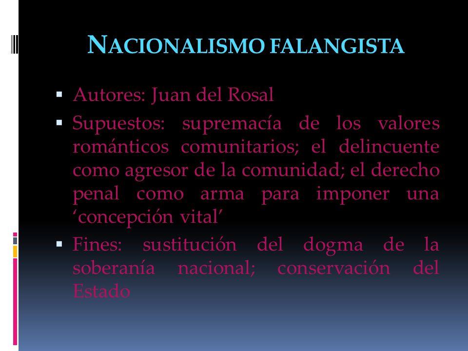 Nacionalismo falangista