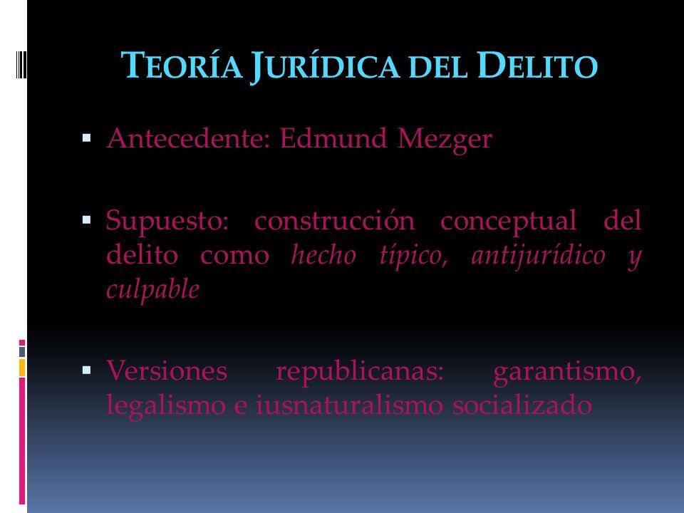 Teoría Jurídica del Delito