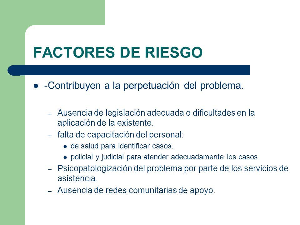 FACTORES DE RIESGO -Contribuyen a la perpetuación del problema.