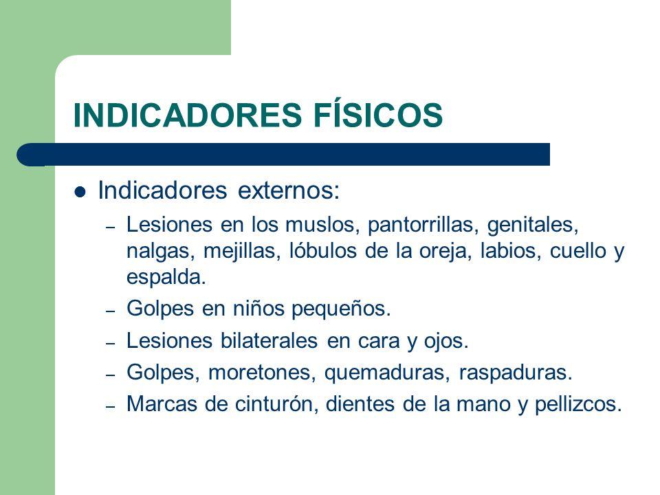 INDICADORES FÍSICOS Indicadores externos: