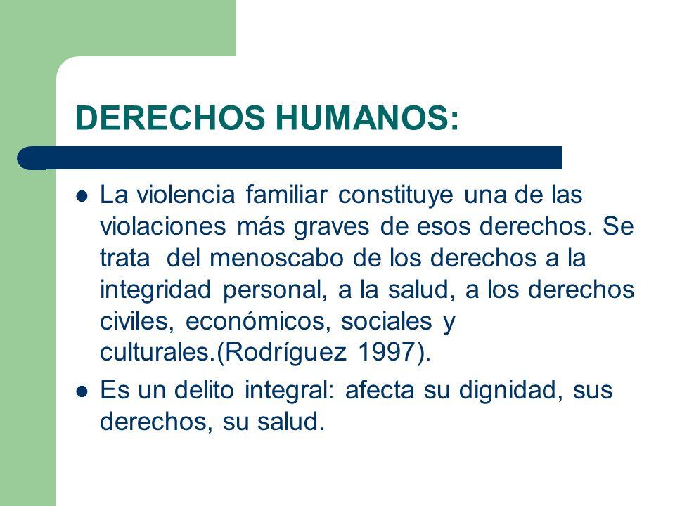 DERECHOS HUMANOS: