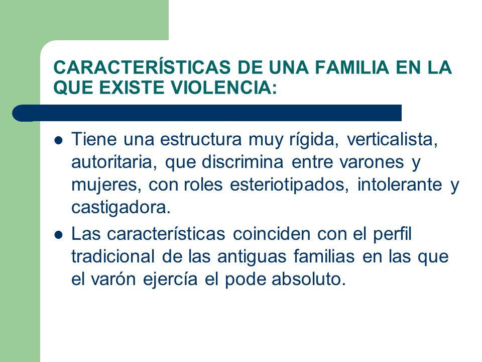CARACTERÍSTICAS DE UNA FAMILIA EN LA QUE EXISTE VIOLENCIA: