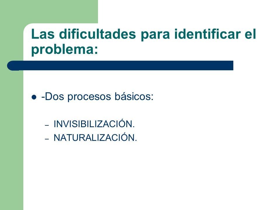 Las dificultades para identificar el problema:
