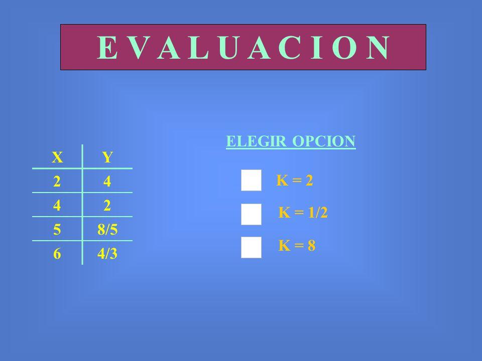 E V A L U A C I O N ELEGIR OPCION X Y 2 4 5 8/5 6 4/3 K = 2 K = 1/2