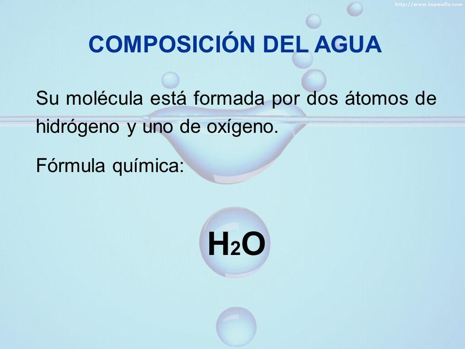 H2O COMPOSICIÓN DEL AGUA