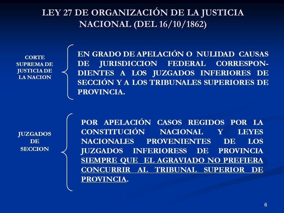 LEY 27 DE ORGANIZACIÓN DE LA JUSTICIA NACIONAL (DEL 16/10/1862)