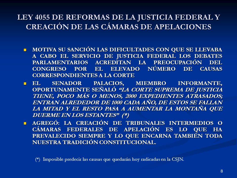 LEY 4055 DE REFORMAS DE LA JUSTICIA FEDERAL Y CREACIÓN DE LAS CÁMARAS DE APELACIONES
