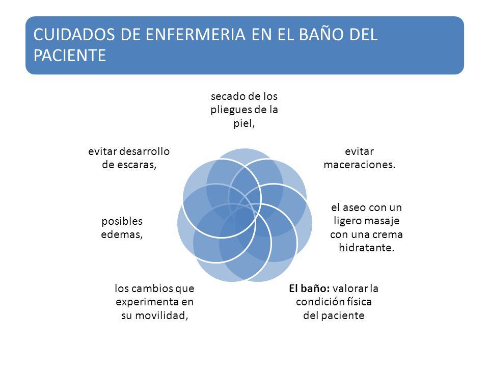 CUIDADOS DE ENFERMERIA EN EL BAÑO DEL PACIENTE