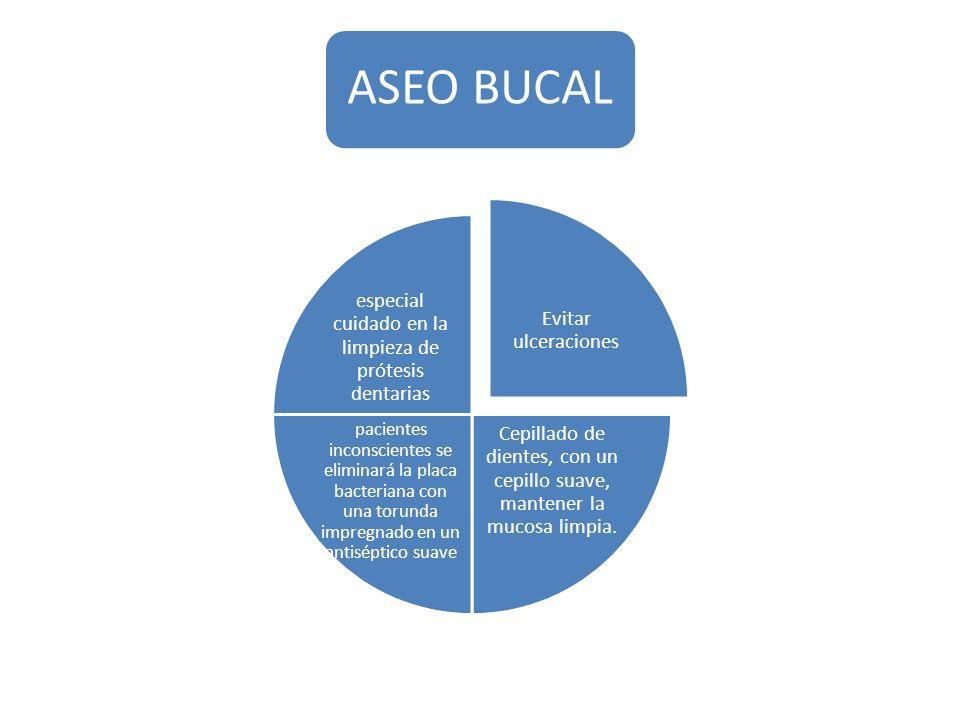 ASEO BUCAL especial cuidado en la limpieza de prótesis dentarias