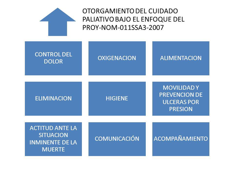 OTORGAMIENTO DEL CUIDADO PALIATIVO BAJO EL ENFOQUE DEL PROY-NOM-011SSA3-2007
