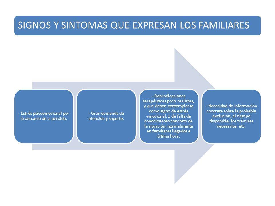 SIGNOS Y SINTOMAS QUE EXPRESAN LOS FAMILIARES