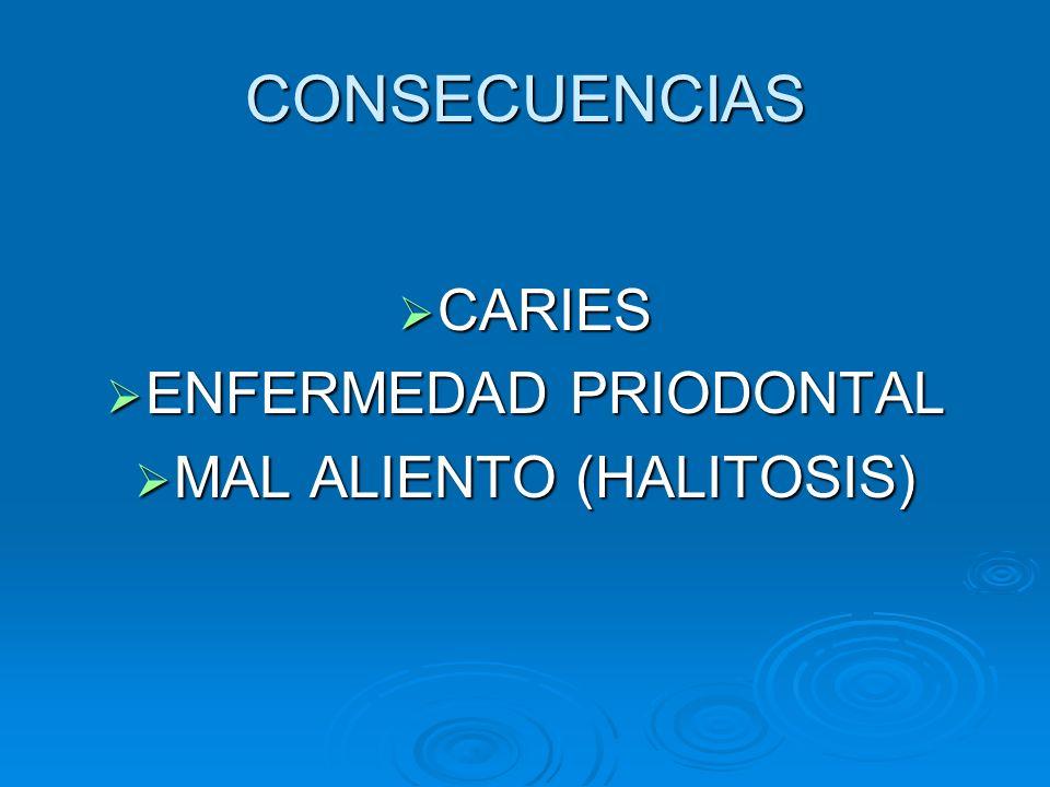 CONSECUENCIAS CARIES ENFERMEDAD PRIODONTAL MAL ALIENTO (HALITOSIS)