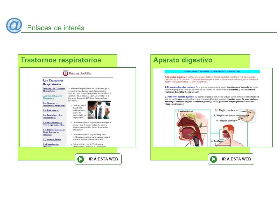 Trastornos respiratorios Aparato digestivo