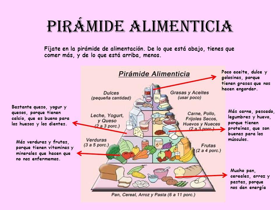 PIRÁMIDE ALIMENTICIA Fíjate en la pirámide de alimentación. De lo que está abajo, tienes que comer más, y de lo que está arriba, menos.