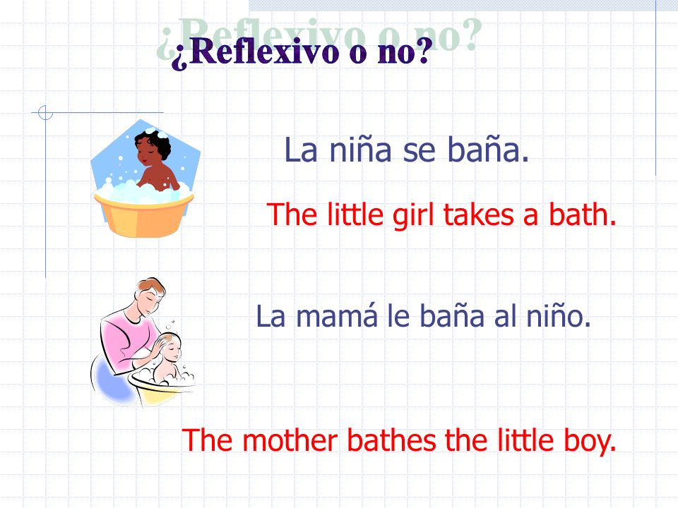 ¿Reflexivo o no La niña se baña. The little girl takes a bath.
