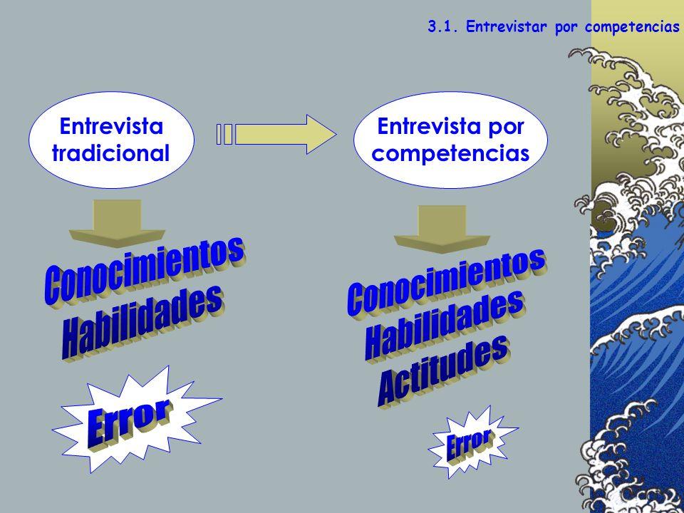 Entrevista tradicional Entrevista por competencias