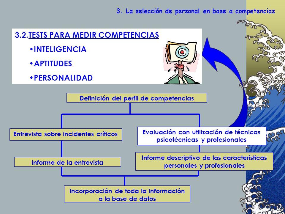 3.2.TESTS PARA MEDIR COMPETENCIAS INTELIGENCIA APTITUDES PERSONALIDAD