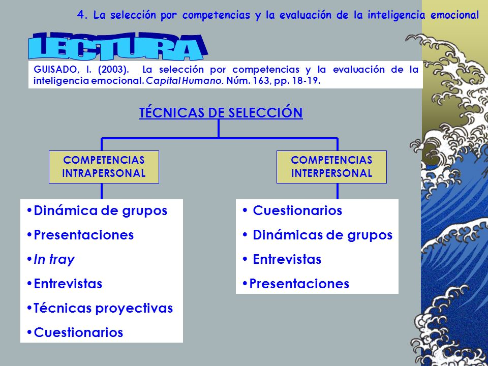 COMPETENCIAS INTRAPERSONAL COMPETENCIAS INTERPERSONAL