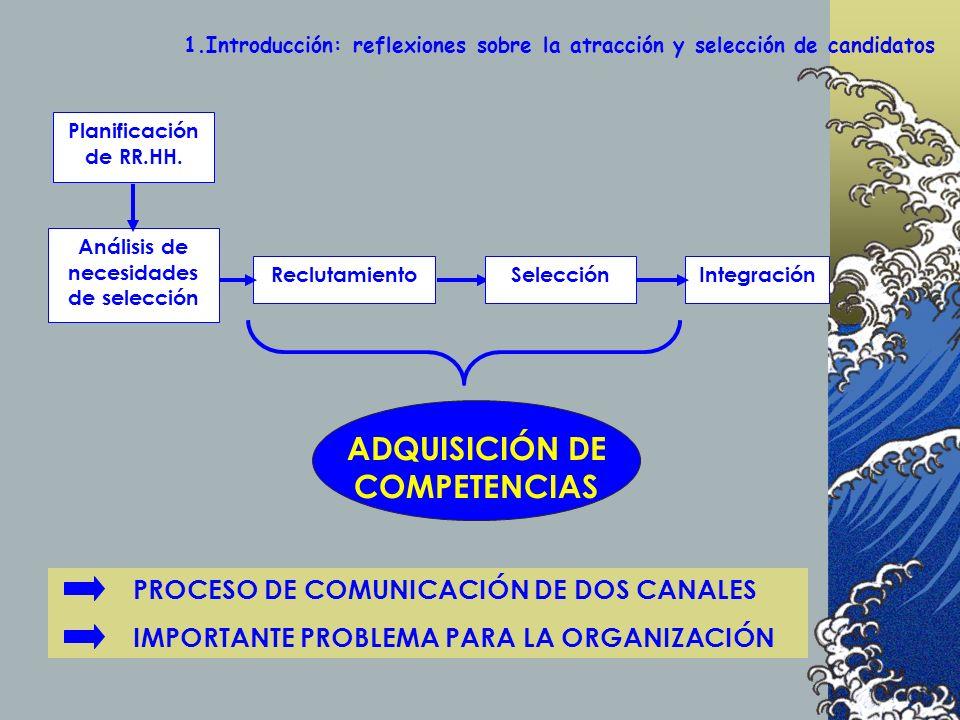 Análisis de necesidades de selección ADQUISICIÓN DE COMPETENCIAS