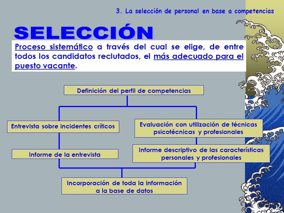 3. La selección de personal en base a competencias
