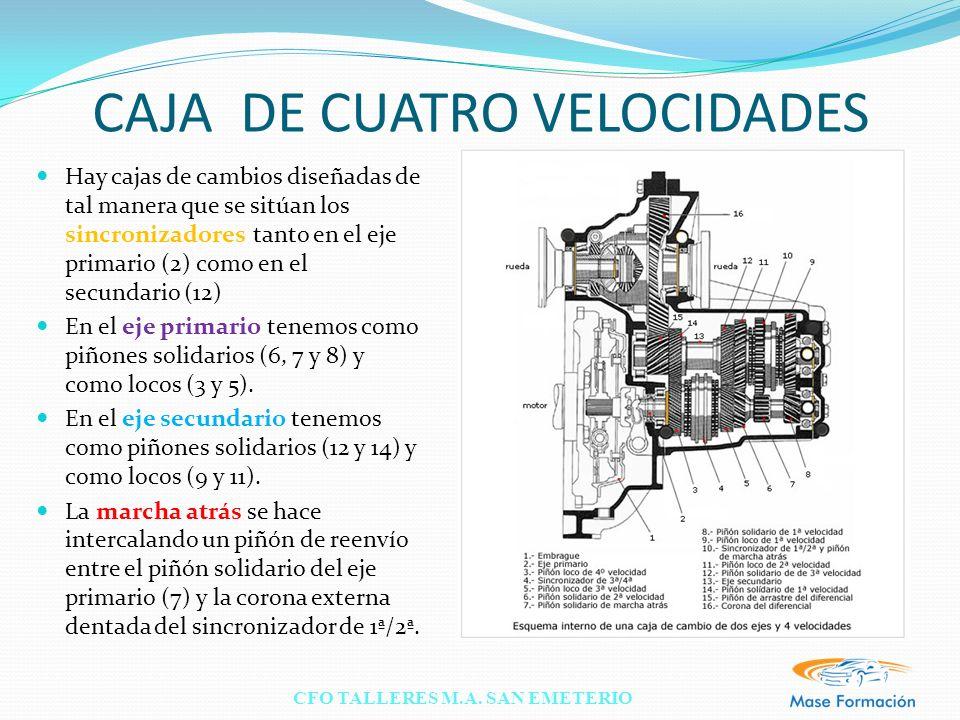 CAJA DE CUATRO VELOCIDADES