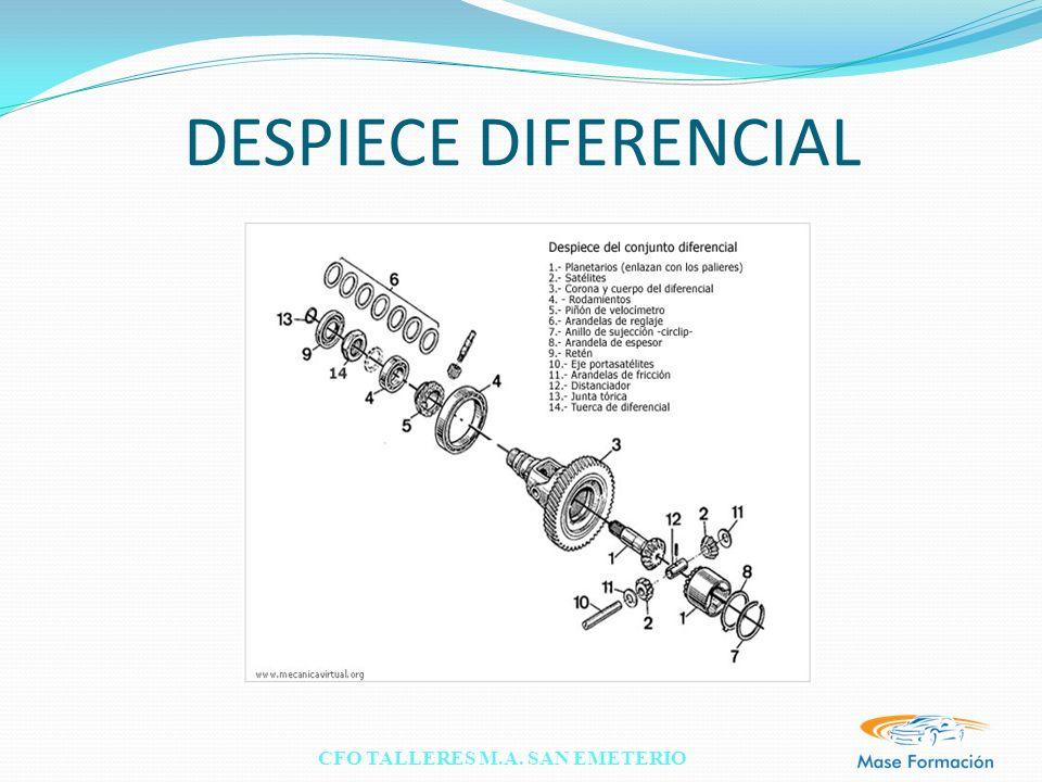 DESPIECE DIFERENCIAL