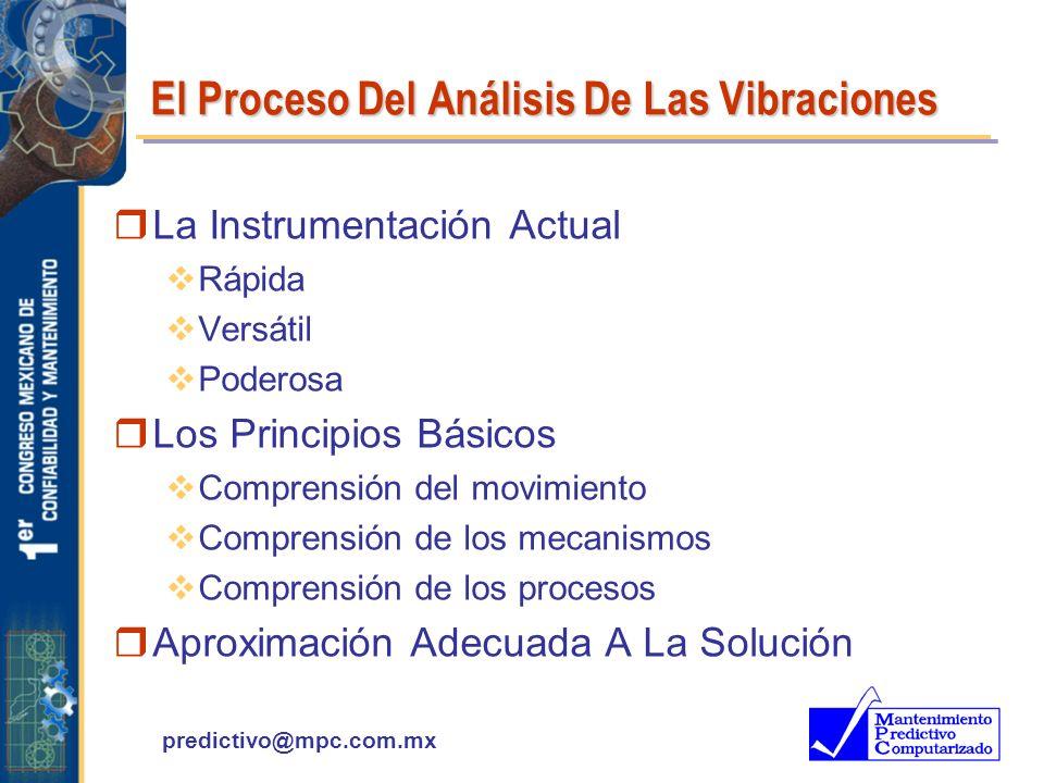 El Proceso Del Análisis De Las Vibraciones