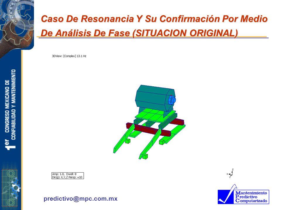 Caso De Resonancia Y Su Confirmación Por Medio De Análisis De Fase (SITUACION ORIGINAL)