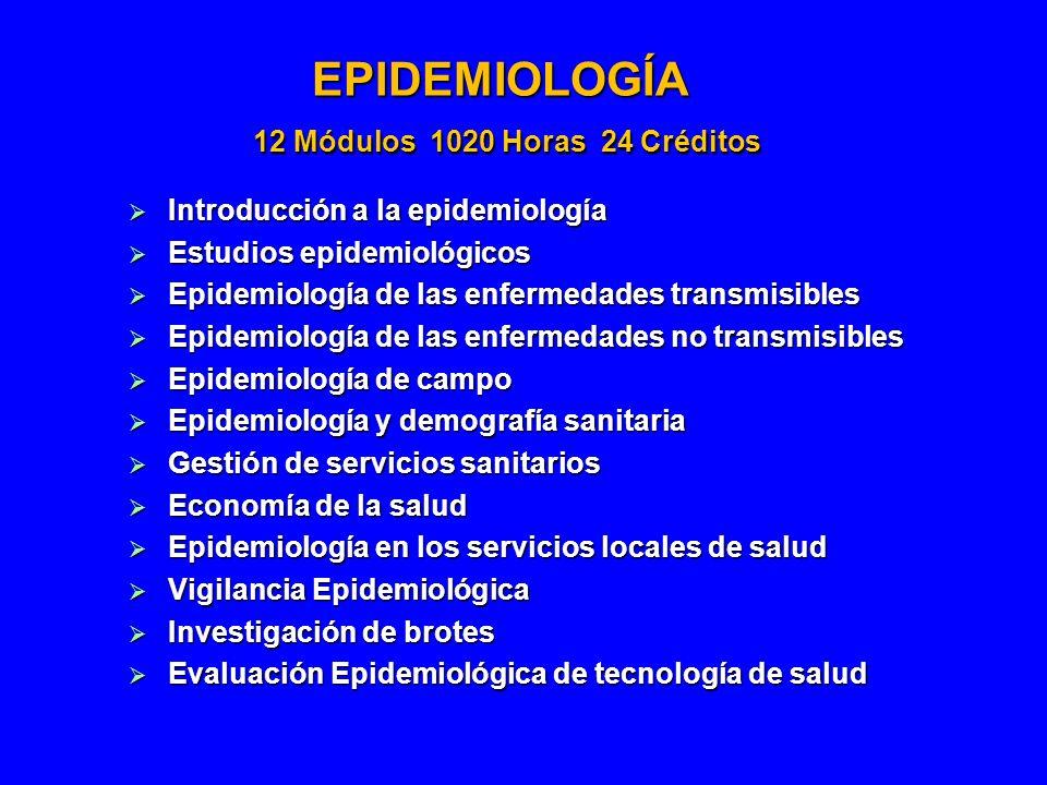 EPIDEMIOLOGÍA 12 Módulos 1020 Horas 24 Créditos