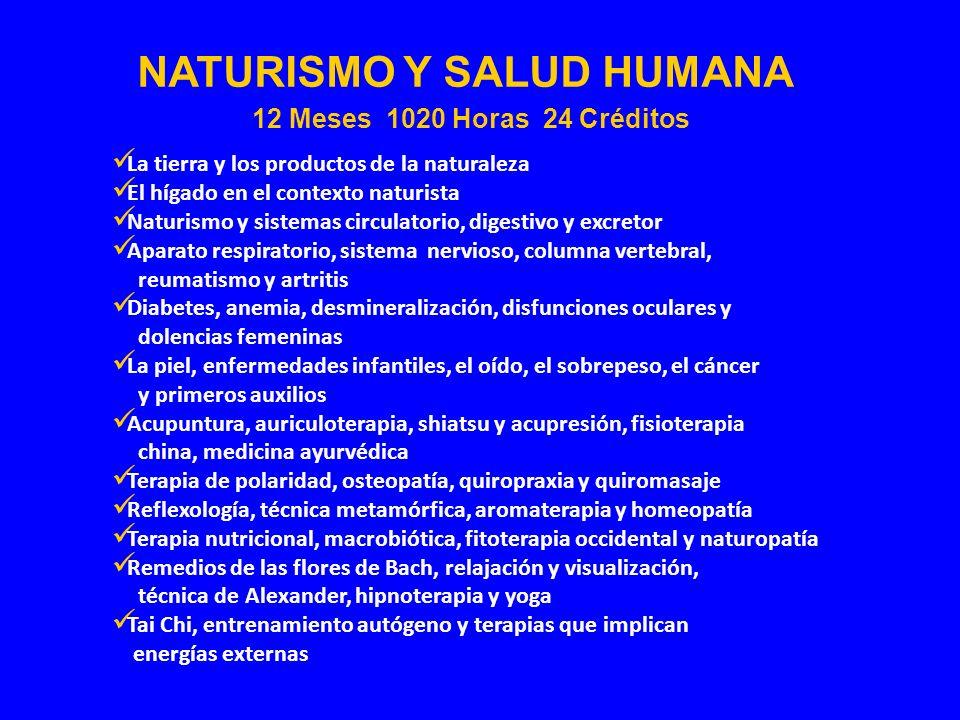 NATURISMO Y SALUD HUMANA