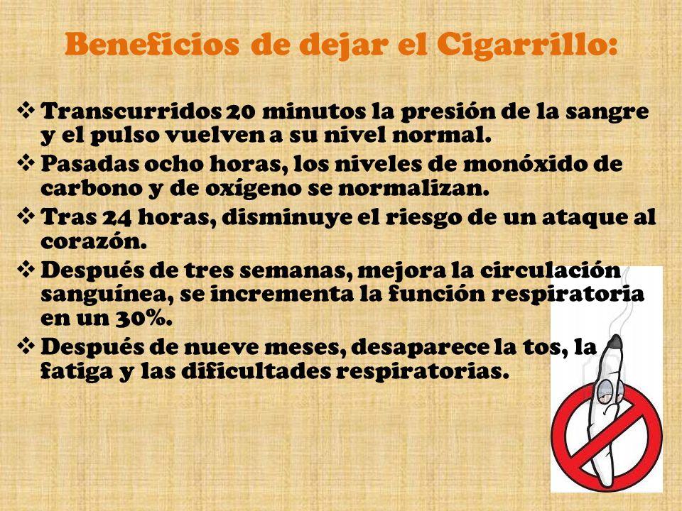 Beneficios de dejar el Cigarrillo: