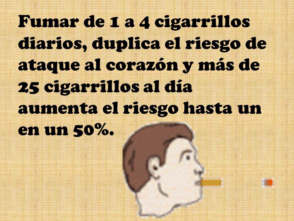Fumar de 1 a 4 cigarrillos diarios, duplica el riesgo de ataque al corazón y más de 25 cigarrillos al día aumenta el riesgo hasta un en un 50%.