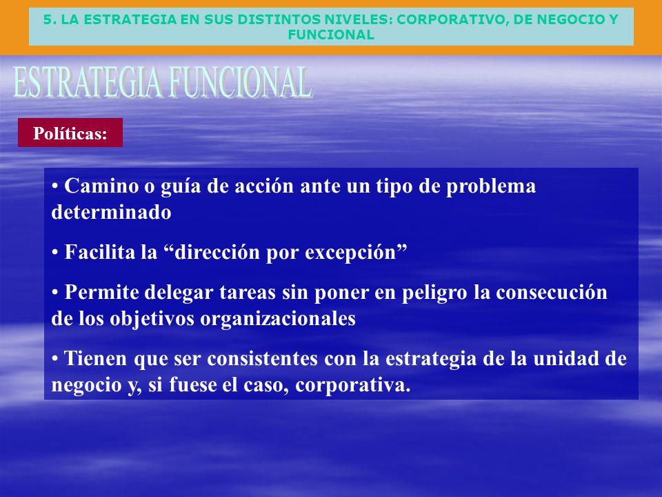 5. LA ESTRATEGIA EN SUS DISTINTOS NIVELES: CORPORATIVO, DE NEGOCIO Y FUNCIONAL