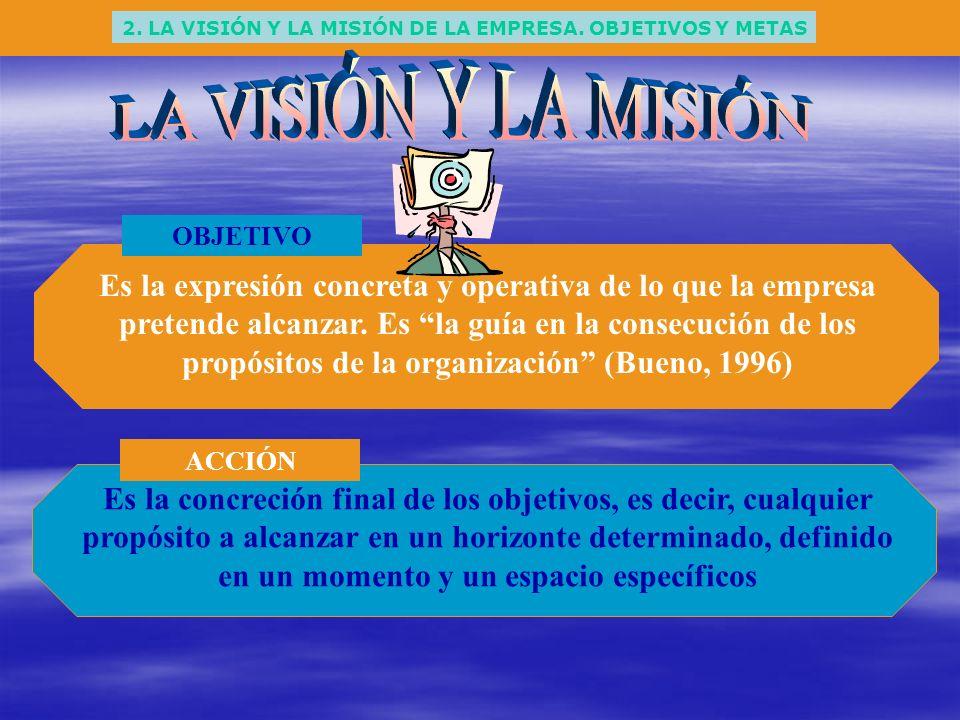 2. LA VISIÓN Y LA MISIÓN DE LA EMPRESA. OBJETIVOS Y METAS