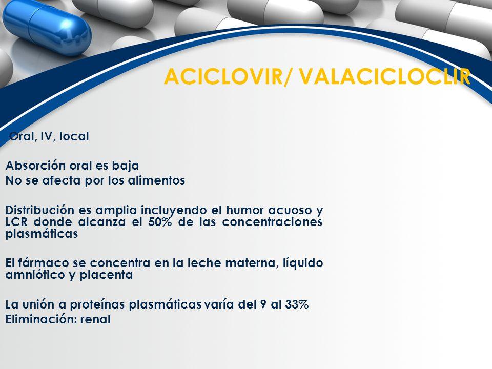 ACICLOVIR/ VALACICLOCLIR