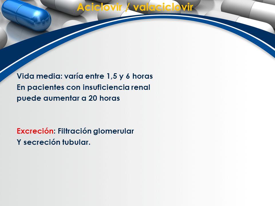 Aciclovir / valaciclovir