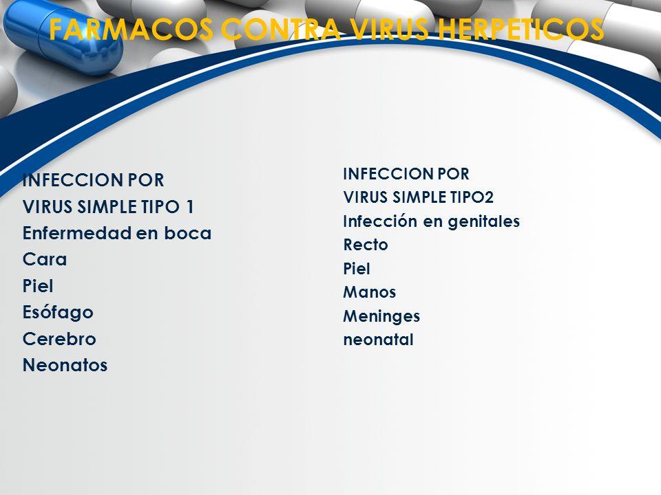 FARMACOS CONTRA VIRUS HERPETICOS