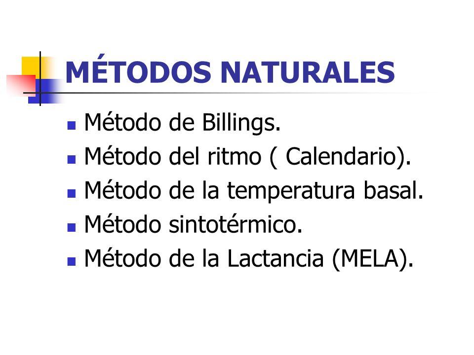 MÉTODOS NATURALES Método de Billings. Método del ritmo ( Calendario).