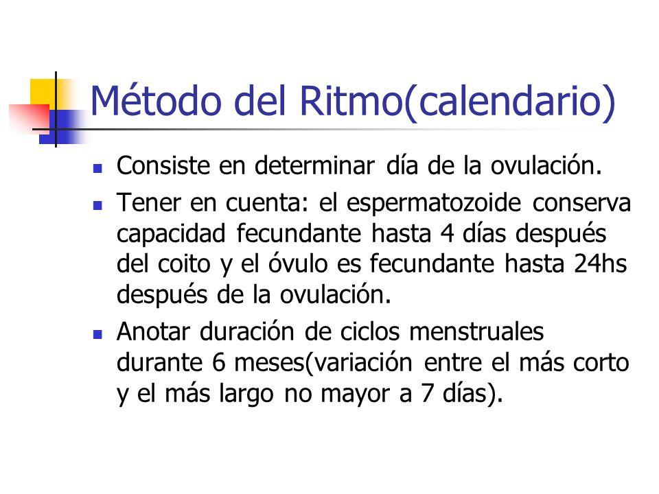 Método del Ritmo(calendario)