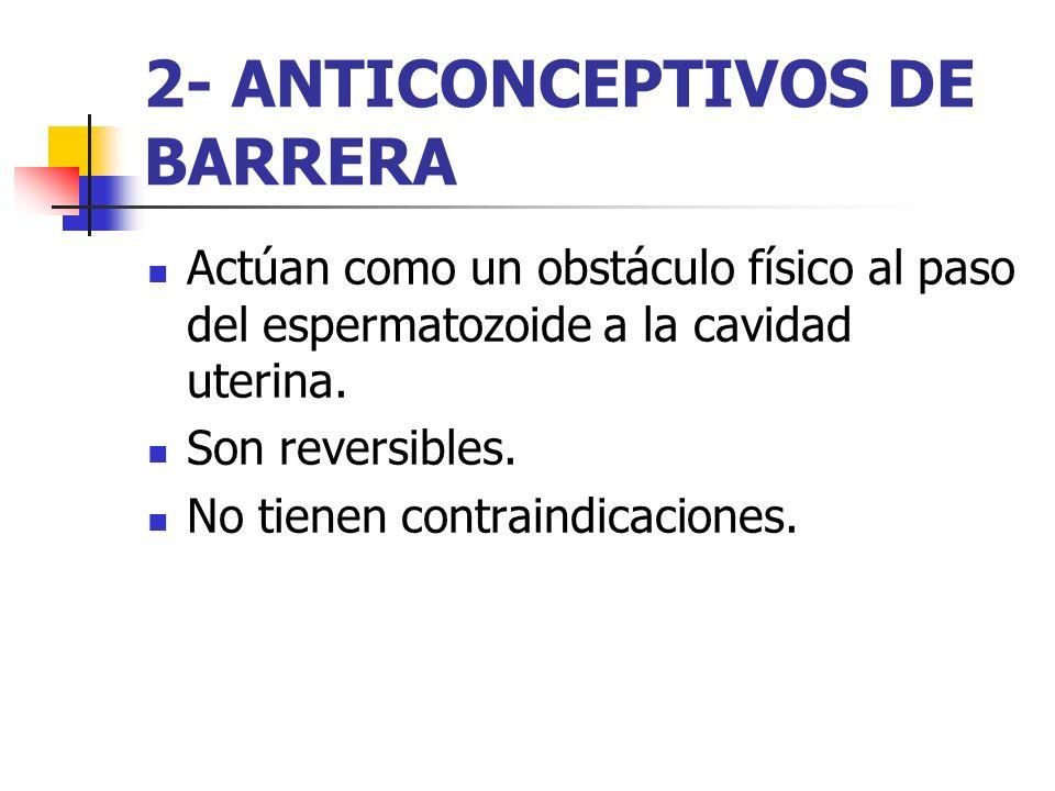 2- ANTICONCEPTIVOS DE BARRERA