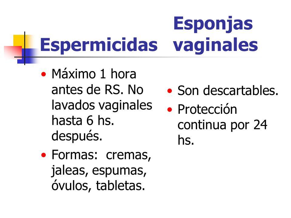 Esponjas Espermicidas vaginales