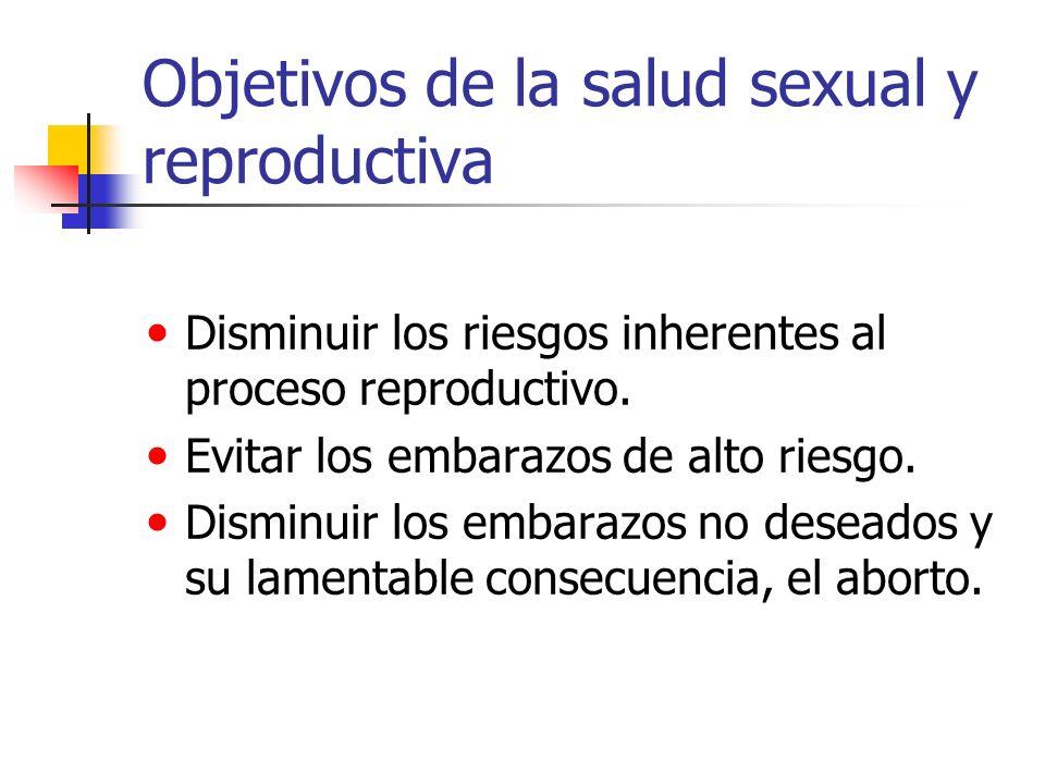 Objetivos de la salud sexual y reproductiva