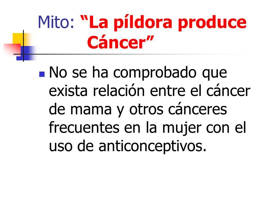 Mito: La píldora produce Cáncer