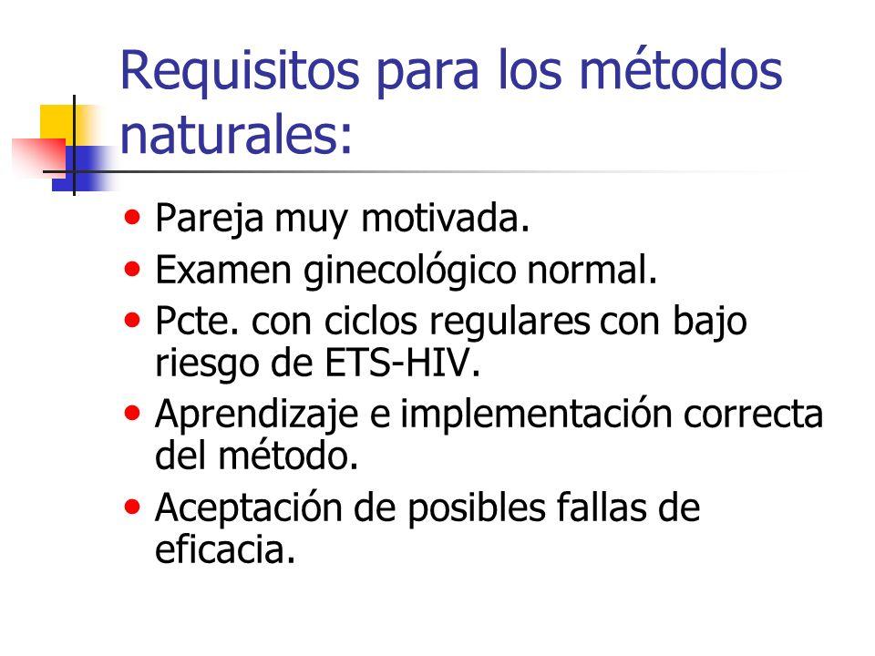 Requisitos para los métodos naturales: