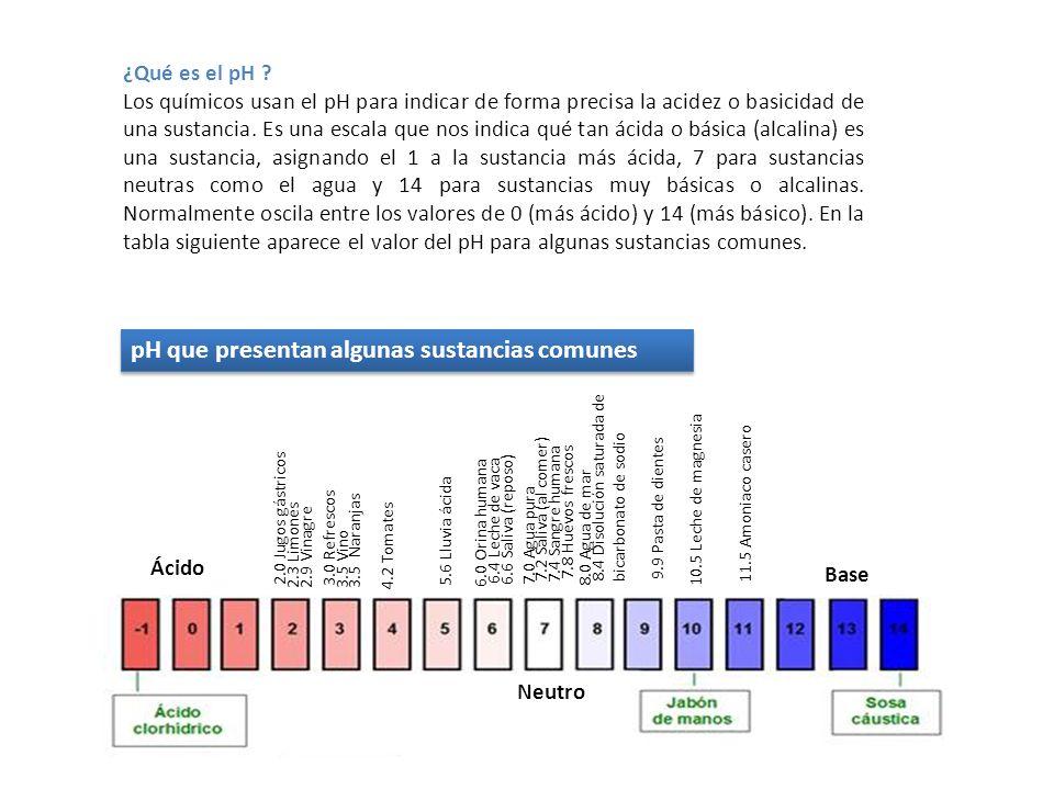 pH que presentan algunas sustancias comunes