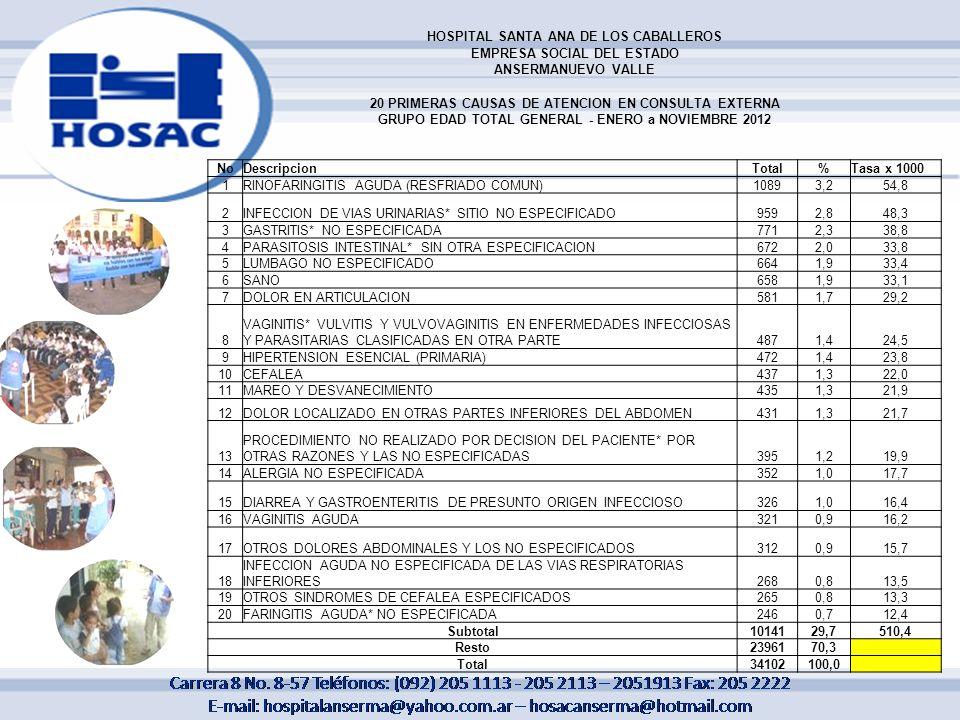 HOSPITAL SANTA ANA DE LOS CABALLEROS EMPRESA SOCIAL DEL ESTADO